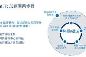 加速商業步伐 透過 IT創新 Intel IT年度績效報告
