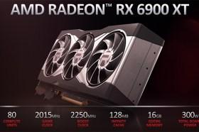 超夯超期待的 AMD Radeon RX 6900 XT 顯卡來啦