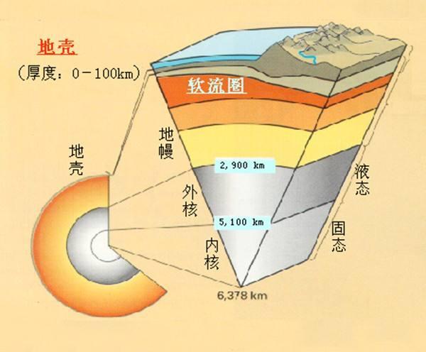 什么是巖石圈?_酷知經驗網