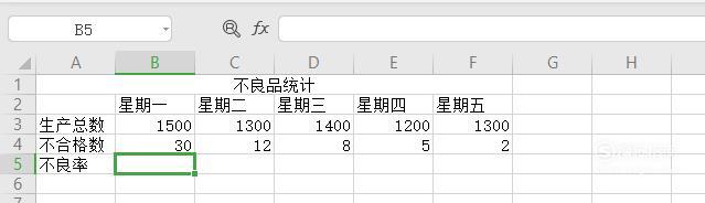 不良率PPM值工廠統計實際運用_酷知經驗網