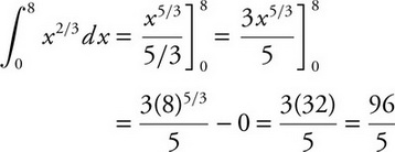 AP Calculus AB Question 451: Answer and Explanation
