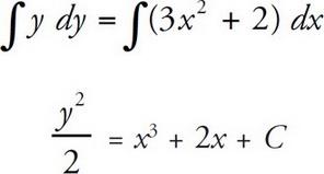 AP Calculus AB Question 24: Answer and Explanation_crackap.com