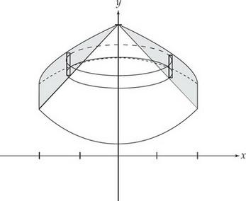 AP Calculus AB Question 36: Answer and Explanation_crackap.com
