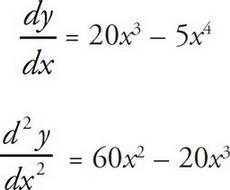 AP Calculus AB Question 74: Answer and Explanation_crackap.com
