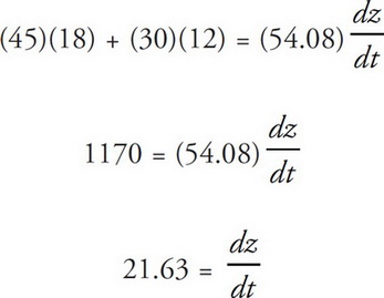 AP Calculus AB Question 32: Answer and Explanation_crackap.com