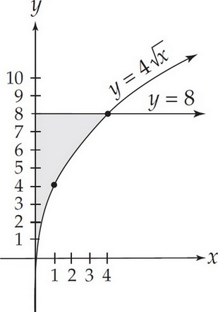 AP Calculus AB Question 115: Answer and Explanation