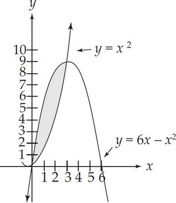 AP Calculus AB Question 112: Answer and Explanation