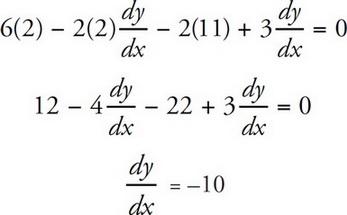 AP Calculus AB Question 93: Answer and Explanation_crackap.com