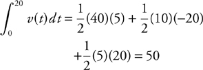 AP Calculus BC Question 327: Answer and Explanation