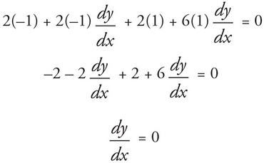 AP Calculus BC Question 46: Answer and Explanation_crackap.com