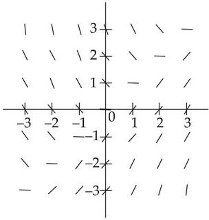 AP Calculus BC Question 71: Answer and Explanation_crackap.com
