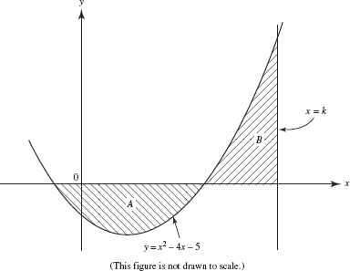 AP Calculus AB Question 347: Answer and Explanation