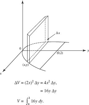 AP Calculus BC Question 266: Answer and Explanation