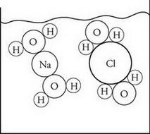 AP Chemistry Practice Question 103_crackap.com