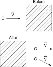AP Physics 1 Practice Test 12_crackap.com