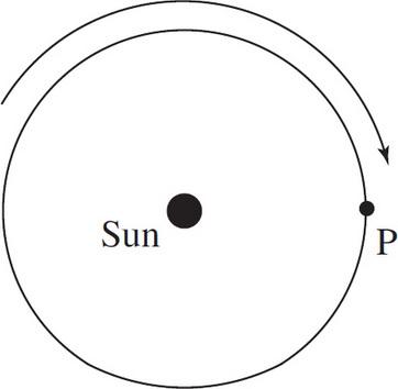 AP Physics 1: Uniform Circular Motion, Newton's Law of