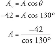 AP Physics 1 Question 189: Answer and Explanation_crackap.com