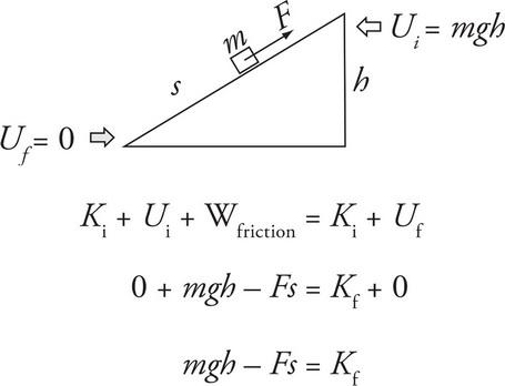 AP Physics 1 Question 216: Answer and Explanation_crackap.com