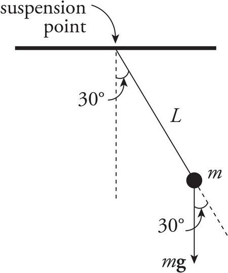 AP Physics 1 Practice Question 235_crackap.com