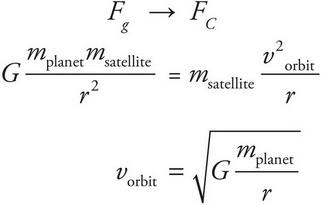 AP Physics 1 Multiple-Select Practice Question 24_crackap.com