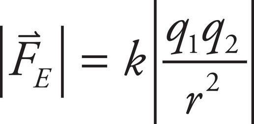 AP Physics 1 Question 371: Answer and Explanation_crackap.com