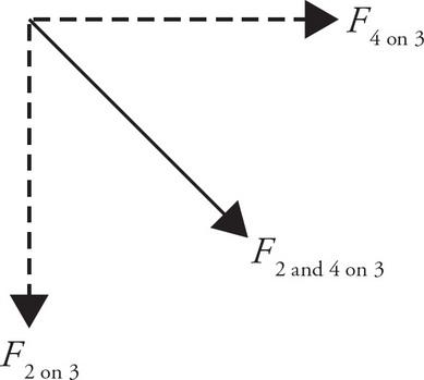 AP Physics 1 Question 372: Answer and Explanation_crackap.com