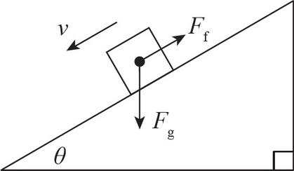 AP Physics 1 Multiple-select Practice Test 5_crackap.com