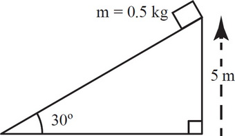 AP Physics 1 Question 2: Answer and Explanation_crackap.com