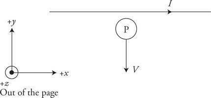 AP Physics 2 Practice Test 11_crackap.com