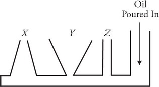 AP Physics 2 Question 111: Answer and Explanation_crackap.com