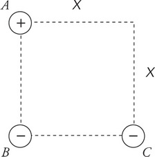 AP Physics 2 Practice Test 17_crackap.com
