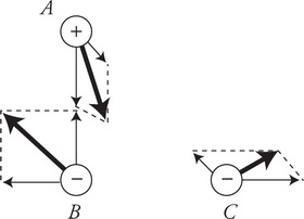 AP Physics 2 Question 169: Answer and Explanation_crackap.com