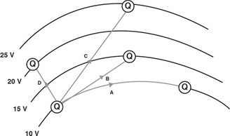 AP Physics 2 Question 4: Answer and Explanation_crackap.com