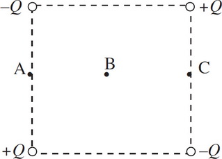 AP Physics 2 Practice Test 1_crackap.com