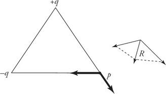 AP Physics 2 Question 51: Answer and Explanation_crackap.com