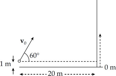 AP Physics C: Electricity and Magnetism Practice Question