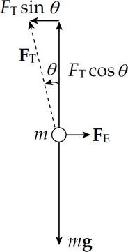 AP Physics C: Mechanics Practice Question 8_crackap.com