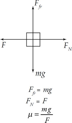 AP Physics C: Electricity and Magnetism Question 63