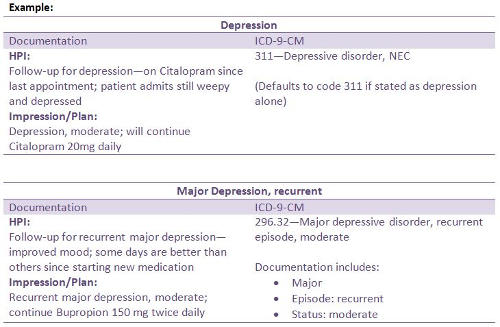coding counts providers health allianceadditional mental health disorders in hcc 58