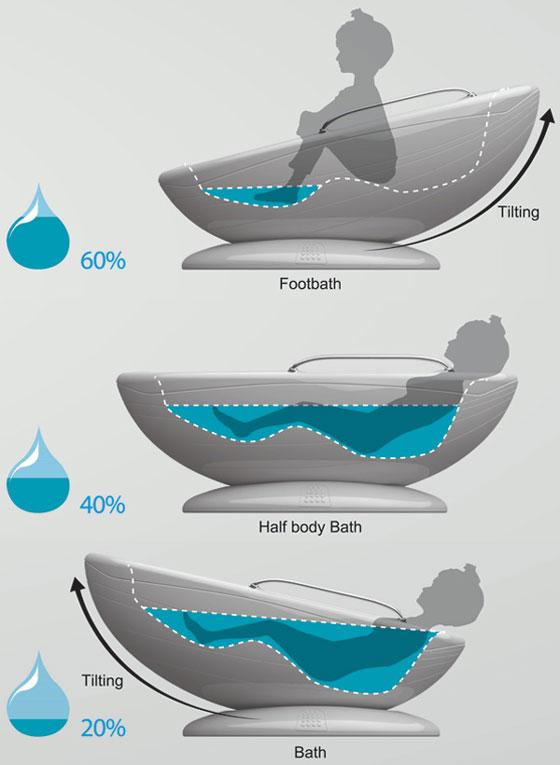 Multifunction Watersaving Bathtub Design  Design Swan