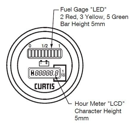 curtis hour meter wiring diagram autometer voltmeter battery indicator as well