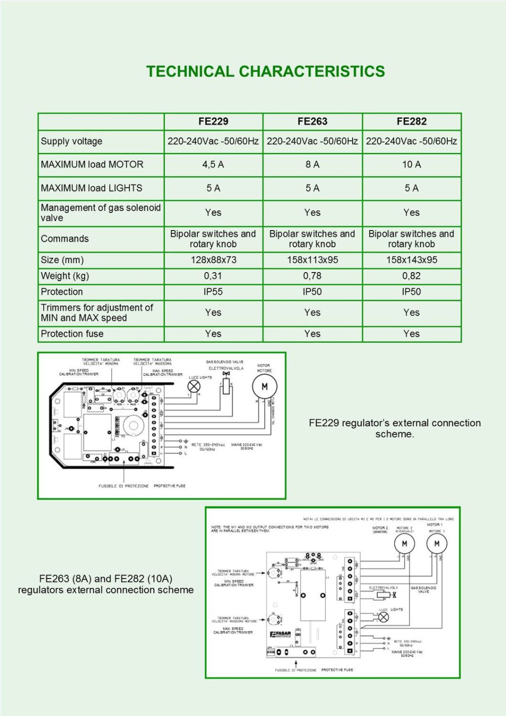 medium resolution of induction motor speed controller single phase analog fan
