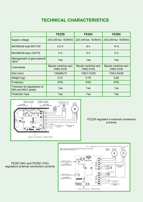 small resolution of induction motor speed controller single phase analog fan