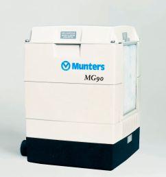 desiccant dehumidifier stationary air 50 300 m h mg90 [ 1046 x 1046 Pixel ]