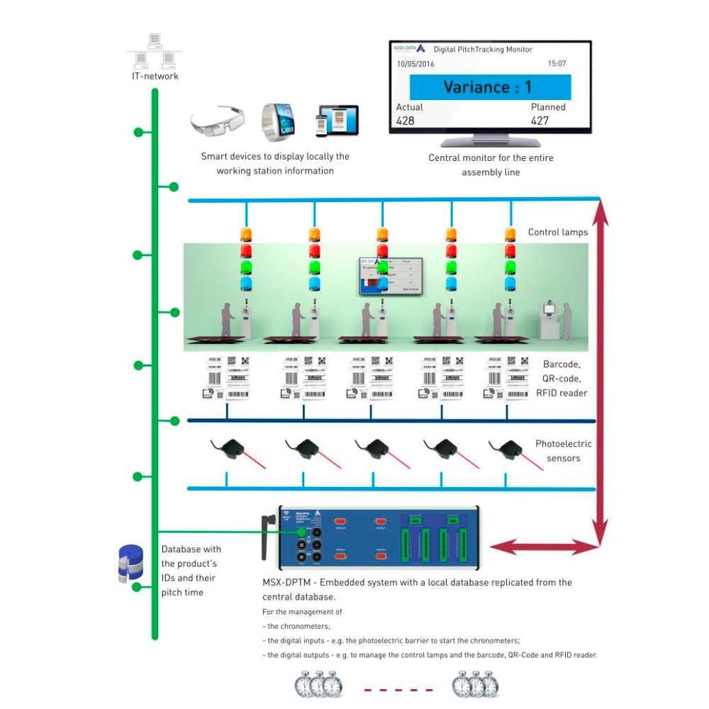 medium resolution of lcd monitor panel mount