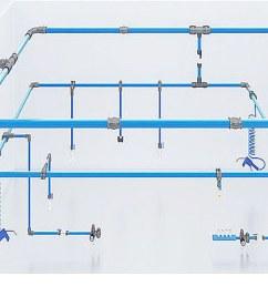 aluminum piping system pneumatics air compressor accessories [ 1920 x 660 Pixel ]