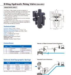 3 way hrv 54 pz galit data sheet 1 pages [ 1000 x 1411 Pixel ]