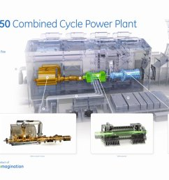 flexefficiency 50 combined cycle power plant 1 1 pages [ 1777 x 1000 Pixel ]