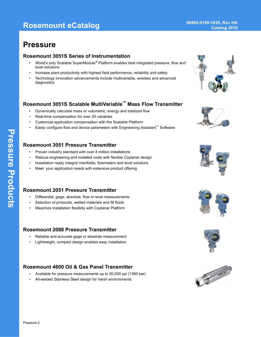 medium resolution of wiring diagram rosemount 3051s wiring library rh 58 skriptoase de rosemount 3051 wiring diagram m12