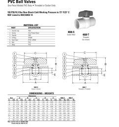 pvc ball valves 1 1 pages [ 1000 x 1294 Pixel ]